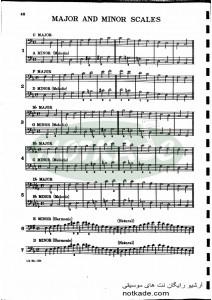 metod trombon0048