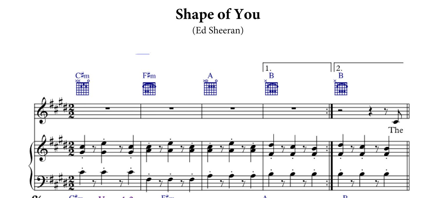 نت آهنگ Shape of you برای پیانو
